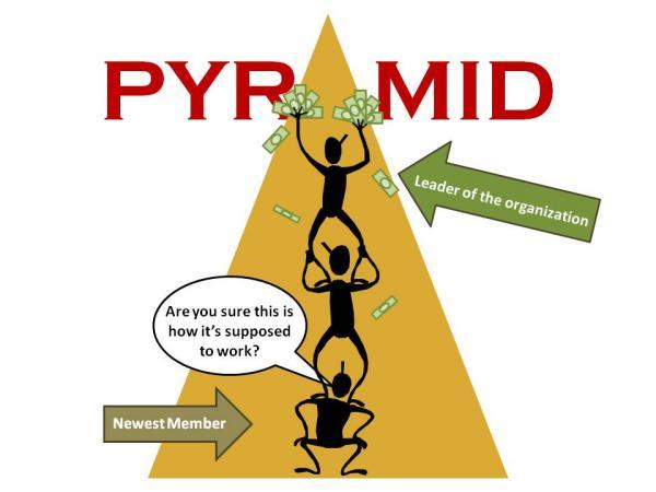 Schema_Piramidale