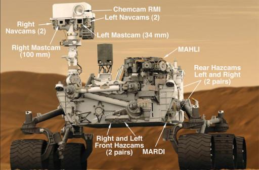74282_fig2-NASA-Curiosity