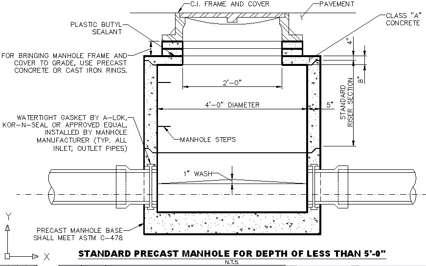 STANDARD PRECAST MANHOLE FOR DEPTH OF LESS THAN FIVE FT