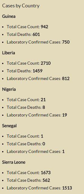 ebola aggiornamento