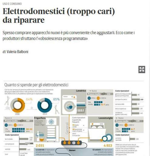 elettrodomestici-corriere
