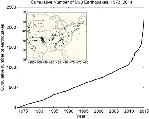 cumulative_earthquakes
