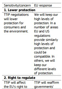 regulation-ttip