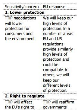 regulation-ttip