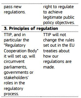regulation2-ttip