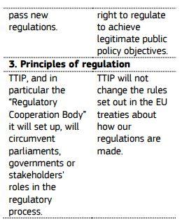 regulation2-ttip
