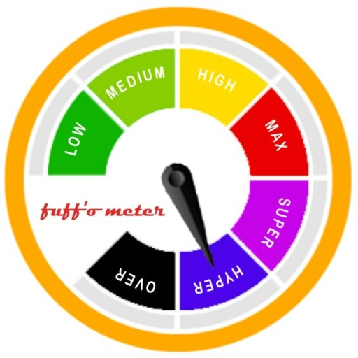 Fuffo-meter-512x512