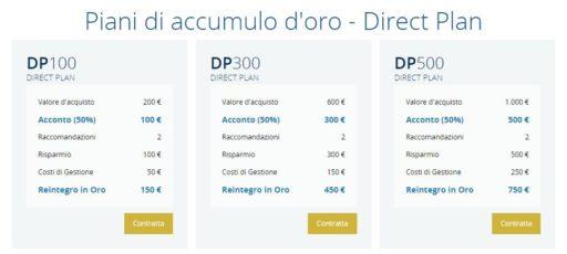 directplan1
