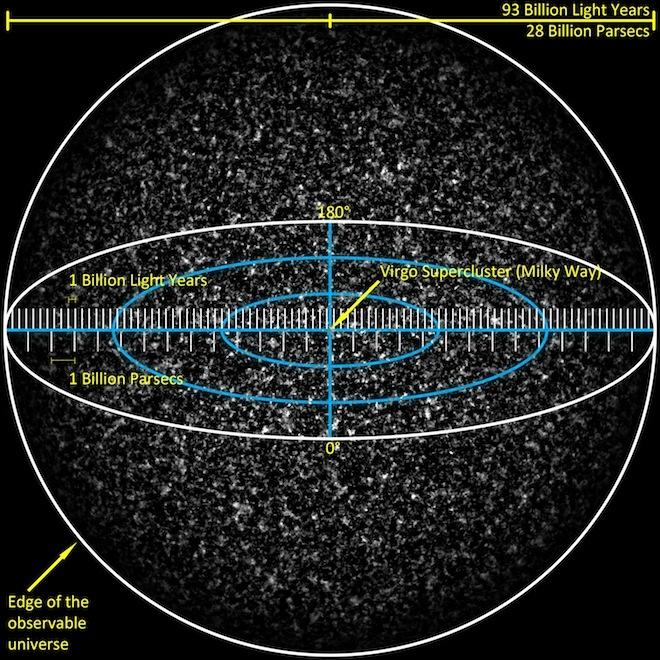 d1264bbd742 E invece no  l universo a noi conosciuto ha una dimensione. Si tende a  credere che se il big bang è avvenuto 14 miliardi di anni ...