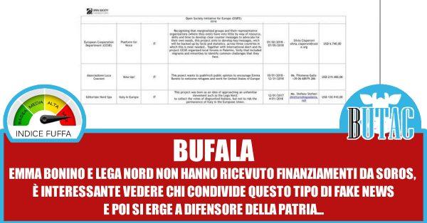 Soros paga tutti butac bufale un tanto al chilo for Gruppi politici italiani